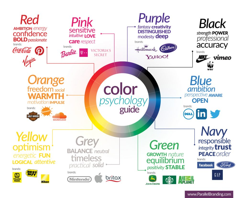 Choosing The Best Colour Scheme For Your Business